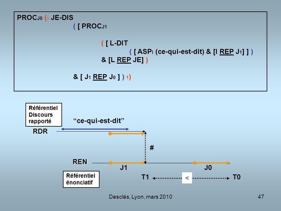 ( [ ASPI (ce-qui-est-dit) & [I REP J1] ] ) & [L REP JE] )